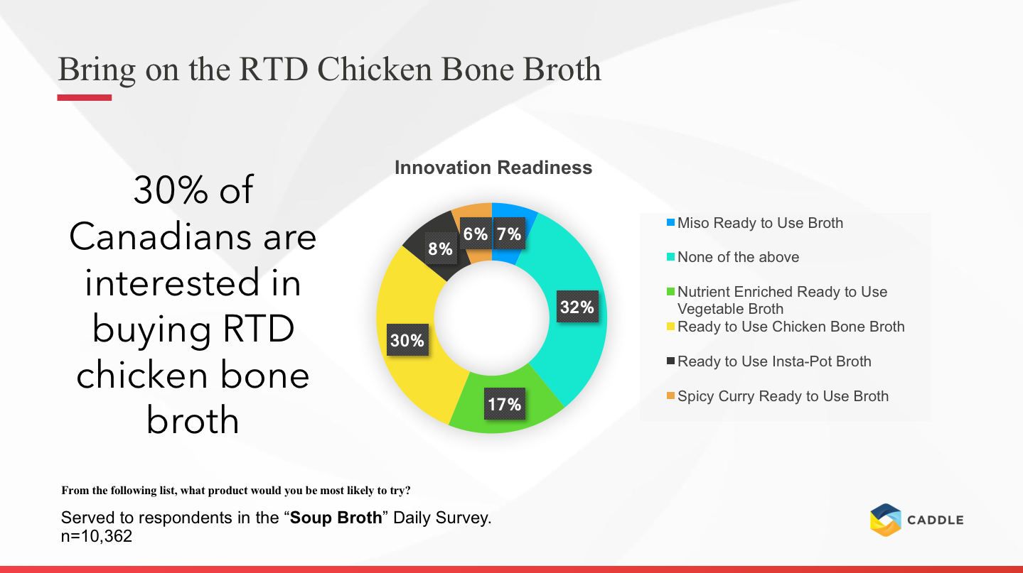Bone broth - what's the hype?