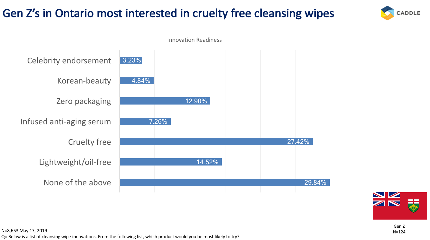 Anti-aging & cruelty free: cleansing wipes that are more than skin deep